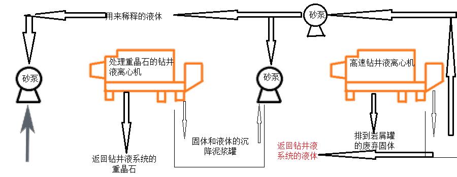 电路 电路图 电子 原理图 900_350